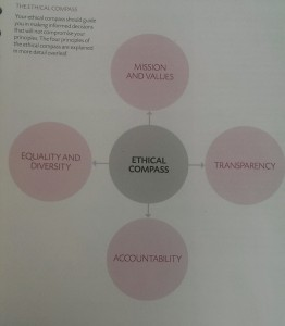 ethical compass1